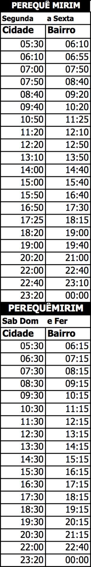 PerequeMirim